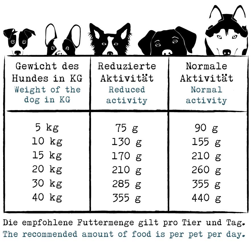 eat-small-empholene-futtermenge-urbane-natur